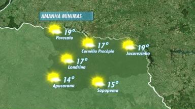 Semana de tempo firme em Londrina - Não tem previsão de chuva até o fim de semana.