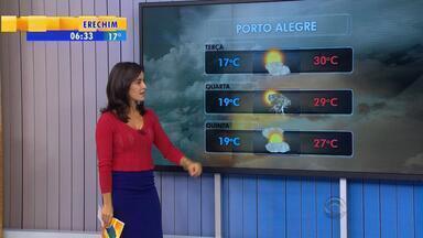 Previsão para os próximos dias é tempo instável e calor em Porto Alegre - Máxima deve ser de 29 graus na capital gaúcha na quinta (16).