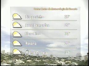 Ar seco predomina e evita chuvas no Oeste Paulista - Temperatura pode chegar aos 33 ºC em Pres. Prudente.