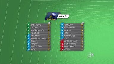 Darino Sena analisa a tabela do Brasileirão da série B - Confira.