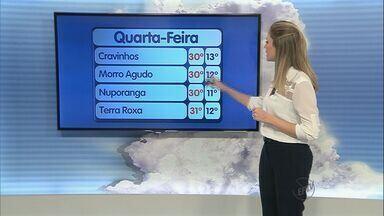 Confira a previsão do tempo para esta quarta-feira (29) na região de Ribeirão - Temperatura máxima deve alcançar os 30ºC na maioria das cidades.