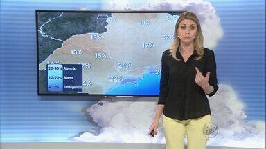 Veja a previsão do tempo para segunda-feira (3) na região de Ribeirão Preto, SP - Uma massa de ar seco mantém a umidade do ar baixa.