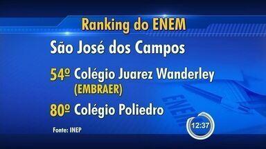 Vale tem duas entre as 100 melhores escolas do Enem 2014, segundo Inep - Principais colocadas da região são instituições de São José dos Campos.