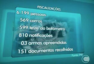 'Operação Férias' da PRF registra 184 acidentes com 19 mortes no Piauí - Operação foi deflagrada no dia 1º de julho para coibir infrações nas rodovias.Números apontam ainda 163 feridos e quase 8 mil multas aplicadas no PI.