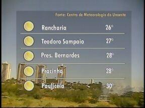 Sol entre nuvens deve predominar no Oeste Paulista - Tempo deve continuar firme na maioria das cidades.