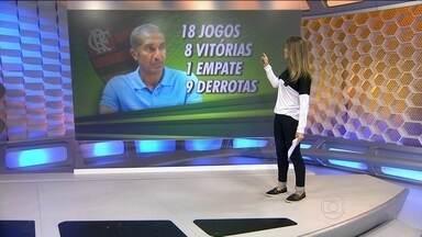 Após derrota para o Vasco, Cristóvão Borges não é mais treinador do Flamengo - Técnico estava com o história de 8 vitórias, 1 empate e 9 derrotas.