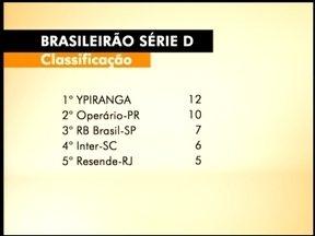 Ypiranga vence jogando fora de casa - O canarinho agora é o primeiro colocado do grupo 7 da série D do Brasileirão.