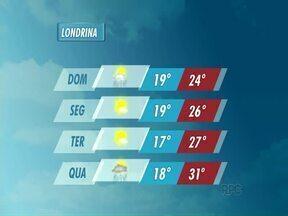 Chuva deve diminuir nos próximos dias - A previsão ainda é de tempo instável para o domingo e a temperatura em Londrina pode subir até 24 graus. Para segunda e terça-feira não há previsão de chuva.