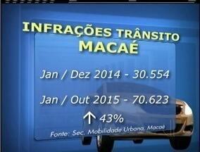 Número de multas no trânsito de Macaé, RJ, dobra em relação a 2014 - Infrações atingiram o dobro do registrado em 2014 em apenas 10 meses.