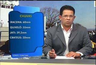CETV traz a lista dos municípios onde mais choveu de quinta para sexta-feira - Iracema foi a cidade onde mais choveu.