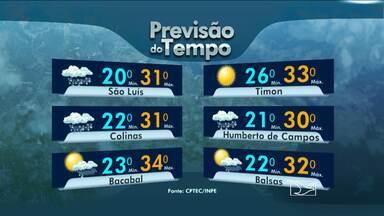 Veja a previsão do tempo para este fim de semana - Veja a previsão do tempo para este fim de semana