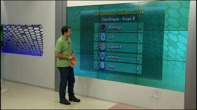 Confira a classificação do Campeonato paraibano desta semana - Confira a classificação dos dois grupos do campeonato e a rodada com locais e horários dos jogos da rodada do Campeonato Paraibano.