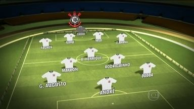 Tite confirma o time que vai enfrentar o São Paulo no clássico de domingo - Time fez treino aberto neste sábado