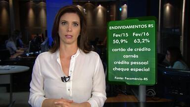 Número de endividados aumenta 24% no RS - Cartão de crédito é o principal meio de dívida.
