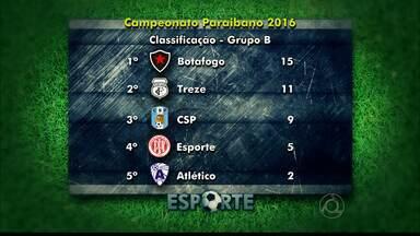 Confira a classificação do seu time no Campeonato Paraibano - Campinense e Botafogo-PB estão em primeiro lugar dos grupos A e B.
