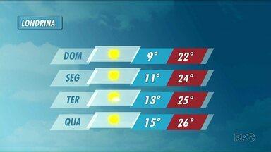 Temperaturas voltam a subir no decorrer dos próximos dias em Londrina - Máximas podem chegar a 26 graus.