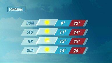 Semana começa com leve elevação nas temperaturas em Londrina - Máximas voltam a ficar perto dos 30 graus, e mínimas chegam aos 15 graus.