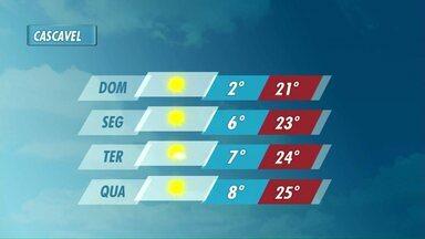 Maio será realmente um mês com temperaturas amenas - Chuvas só teremos na segunda quinzena do mês.