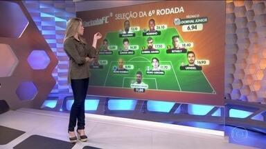 Confira a seleção da sexta rodada do Cartola FC - Confira a seleção da sexta rodada do Cartola FC