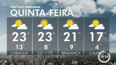 Frio continua nesta quinta-feira - Veja na previsão do tempo.