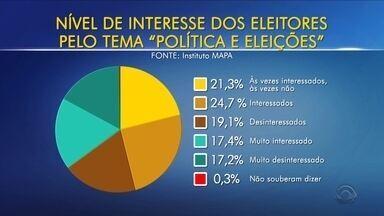 Pesquisa traça perfil do eleitor e cidadão catarinense; veja alguns dados - Pesquisa traça perfil do eleitor e cidadão catarinense; veja alguns dados