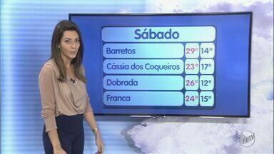 Previsão de sol e calor no final de semana na região de Ribeirão Preto - Meteorologistas preveem temperatura máxima de 28ºC neste sábado (25).