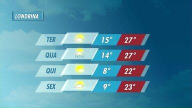 Depois de quase um mês de estiagem, chuva deve voltar a Londrina na quarta-feira - Nebulosidade aumenta e temperaturas caem durante a semana.