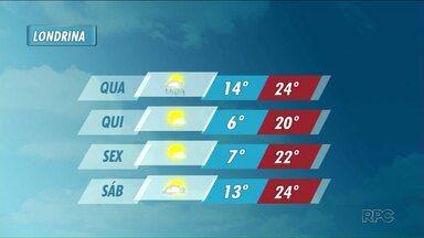 Chuva marca fim do veranico; temperaturas despencam a partir de quinta-feira - Termômetros podem chegar a 6 graus.