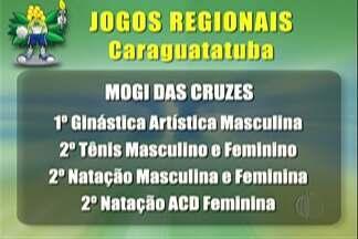 Confira os resultados das equipes do Alto Tietê nos Jogos Regionais - Mogi das Cruzes faturou o ouro na ginástica artística, na primeira divisão. Poá conseguiu o ouro na natação regular e ACD, handebol masculino e no judô masculino e feminino, pela segunda divisão.