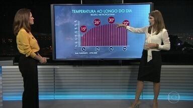 Rio deve ter dia com variações de temperatura nesta terça-feira (26) - O dia começa com 15 graus. Depois, no meio da tarde, a temperatura dobra, chegando a 30 graus. A semana começa quente por causa do vento que vem do Norte do Brasil.