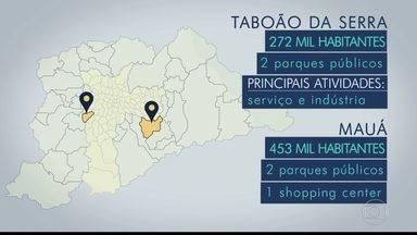 Taboão da Serra e Cotia são paradas na viagem que o BDSP faz pelas cidades da Grande SP - Em Taboão da Serra, com 272 mil moradores, a economia está baseada no serviço e na indústria. Em Mauá, que tem 453 mil habitantes, há dois parques públicos e um shopping center. A reportagem faz parte da série sobre eleições do BDSP, que percorreu 38 cidades da região metropolitana, exceto a capital.