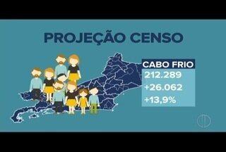 Projeção do IBGE registra aumento populacional na Região dos Lagos e Serrana do RJ - População de Macaé subiu em 32 mil.