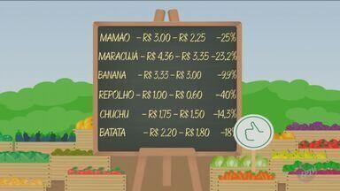 Barato da Feira mostra que preço do mamão teve queda na região - O Barato da Feira mostra que preço do mamão teve queda no preço, passou de R$ 3,00 para R$ 2,25 o quilo, uma redução de 25%. O maracujá também teve queda. Foi de R$ 4,36 para R$ 3,35, queda de pouco mais de 23%.
