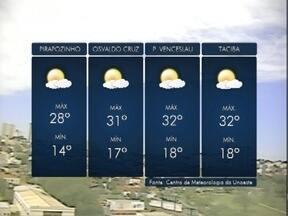 Sábado prossegue ensolarado na região de Presidente Prudente - Confira como ficam as temperaturas no Oeste Paulista.