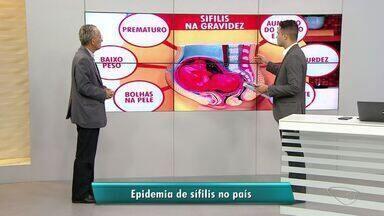 E ai doutor?: Médico fala sobre casos de sífilis no ES - Sífilis tem aumentando em população jovem.