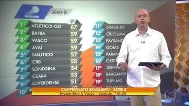 Vasco enfrenta o Bragantino em São Paulo e precisa vencer para voltar a vice liderança - Jordi volta ao gol do Vasco. Jorge Henrique e Thalles ficarão no ataque.