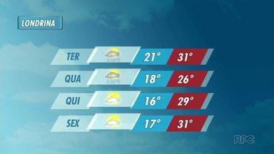 Tempo volta a ficar firme na quinta-feira em Londrina e temperaturas seguem altas - Possibilidade de chuva persiste pelos próximos dias.