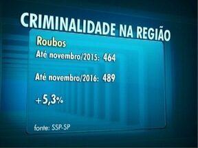 SSP divulga números sobre a criminalidade em novembro - Registros de homicídios dolosos caíram.