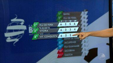 Confira os jogos da quarta rodada do Baianão - Tem briga pelo G4, para fugir da briga de rebaixamento e valendo liderança.