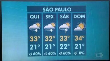 Confira a previsão do tempo para a quinta-feira (16) em São Paulo - O predomínio vai ser de sol. Se chover, vai ser chuva bem isolada e pouca água.