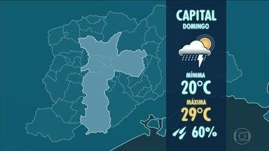 Confira previsão do tempo para São Paulo - O sábado (04) foi de céu nublado e chuva em alguns pontos da capital e região metropolitana. O domingo (05) terá sol surgindo entre muitas nuvens e chance de chuva forte.