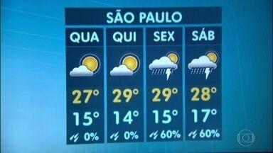 Confira a previsão do tempo para a quarta-feira (22) em São Paulo - Tempo firme em todo estado. O dia começa com frio de novo e a máxima vai ser de 27 graus.