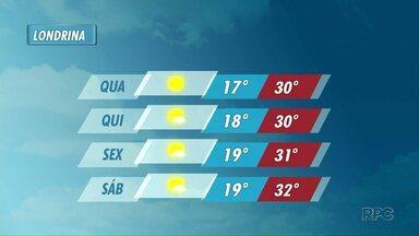 Tempo segue bastante estável na primeira semana de outono em Londrina - Amplitude térmica, a diferença entre as temperaturas mínima e máxima, fica grande em Londrina: faz 17 graus pela manhã e 30 graus à tarde.