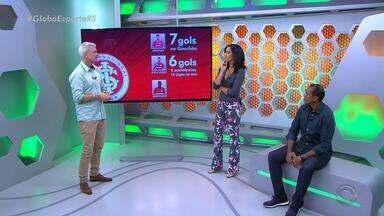 Maurício Saraiva projeta as semifinais do Gauchão - Assista ao vídeo.
