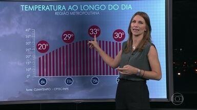 Rio terá Sol e chuva no feriado de Tiradentes - Na sexta-feira (21), o Sol aparece e a temperatura chega aos 33 graus. Uma frente fria, no entanto, deve mudar o clima no sábado (22)