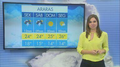 Veja a previsão do tempo para São Carlos e Araras - Veja a previsão do tempo para São Carlos e Araras.