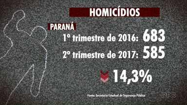 Cai o número de homicídios dolosos no Paraná no primeiro trimestre de 2017 - A redução foi de 14%. Em Londrina a redução chega a 16%.