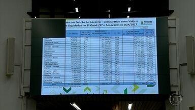Prefeitura de Belo Horizonte apresenta contas em reunião para análise do Legislativo - A reunião da Comissão de Orçamento e Finanças Públicas atende a uma determinação das leis de diretrizes orçamentárias e de responsabilidade fiscal.