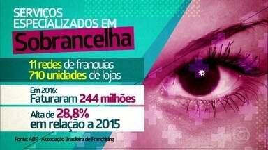 Espaços comerciais dedicado a sobrancelhas crescem no Brasil - Negócios especializados em sobrancelhas estão em alta!