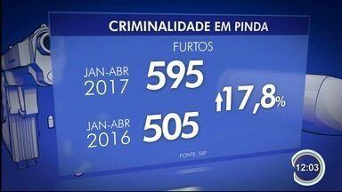 Casos de furto e roubo cresceram em Pinda - Situação preocupa moradores.
